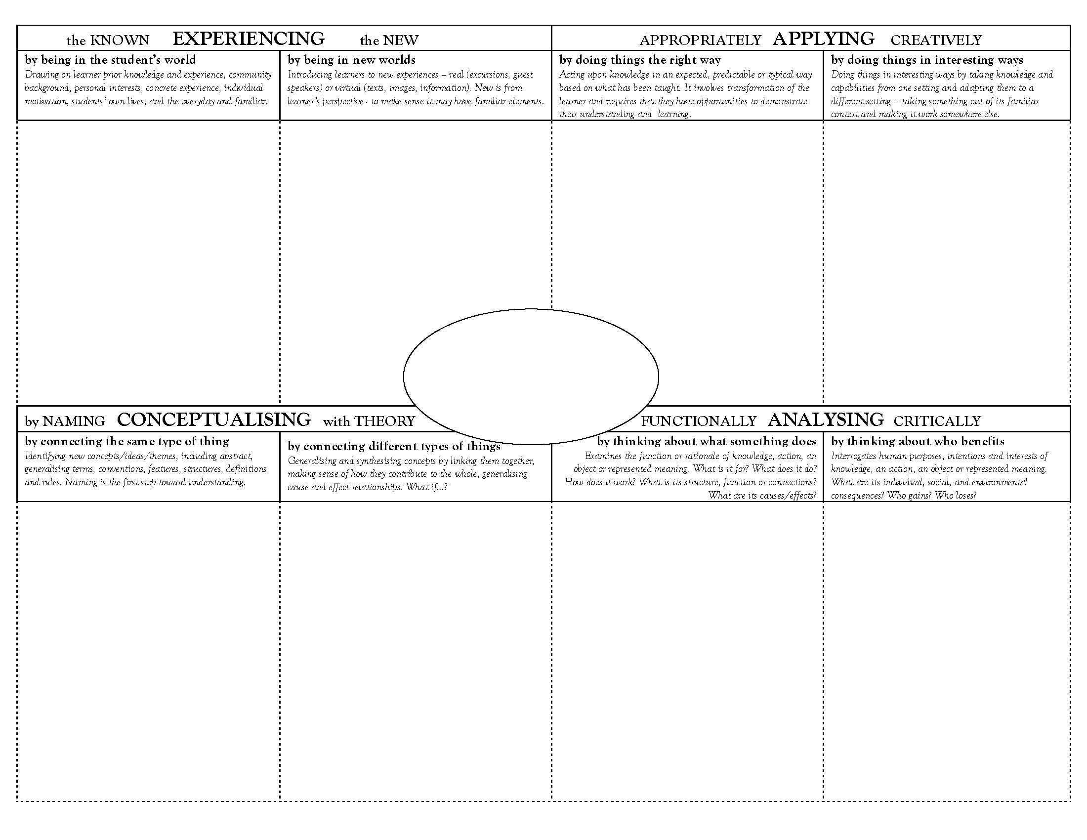elements of curriculum design